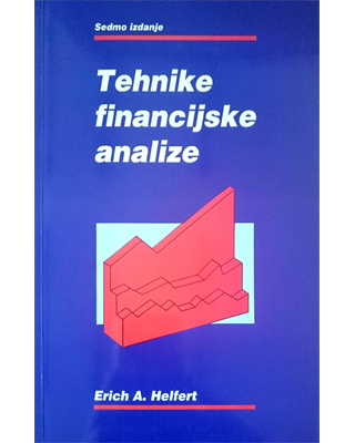 Tehnike financijske analize